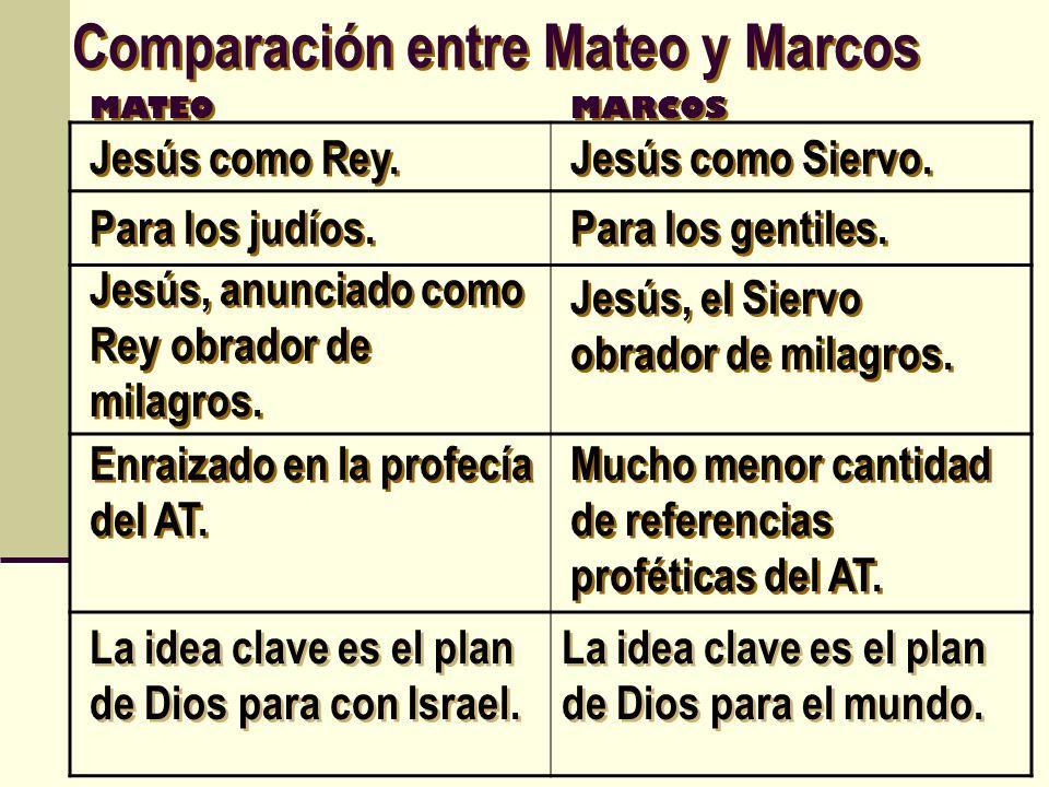 Comparación entre Mateo y Marcos Jesús como Rey. Jesús como Rey. Jesús como Siervo. Jesús como Siervo. Jesús, anunciado como Rey obrador de milagros.