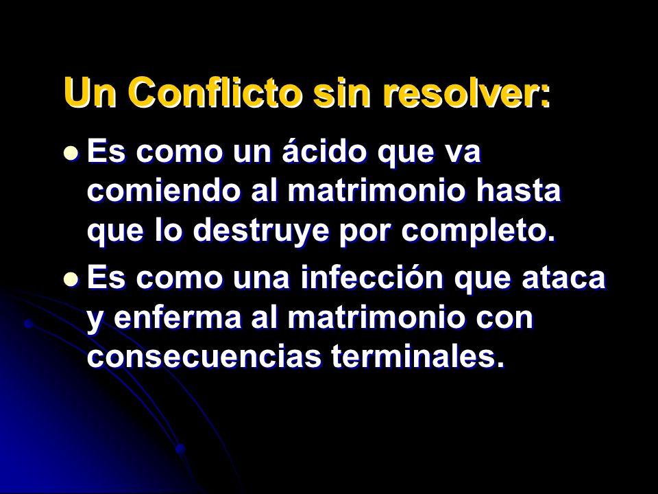 (4) Maneras Erróneas para Resolver: 1.Yo Gano, ¡tú pierdes.