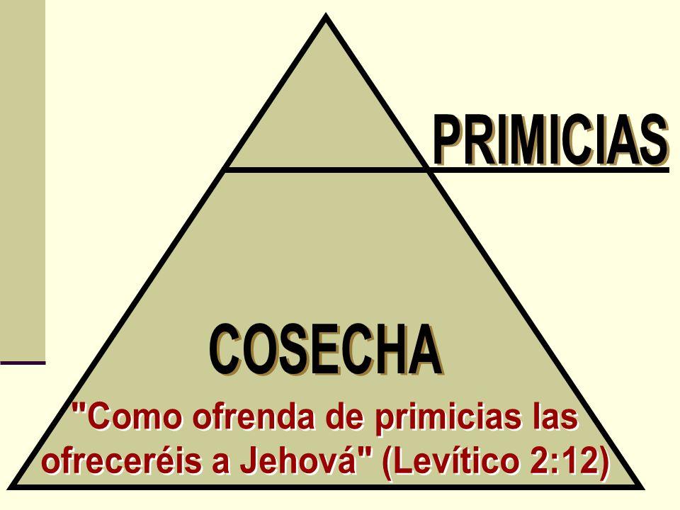 DIEZMO B.¿Qué dice la Biblia acerca del DIEZMO. 1.