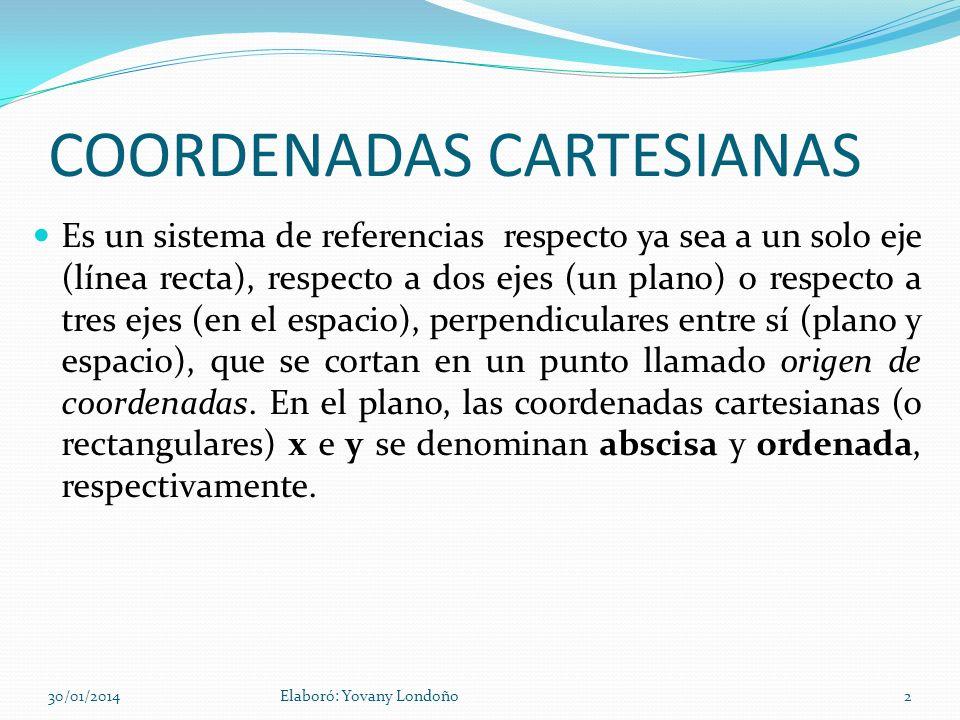 COORDENADAS CARTESIANAS Es un sistema de referencias respecto ya sea a un solo eje (línea recta), respecto a dos ejes (un plano) o respecto a tres eje