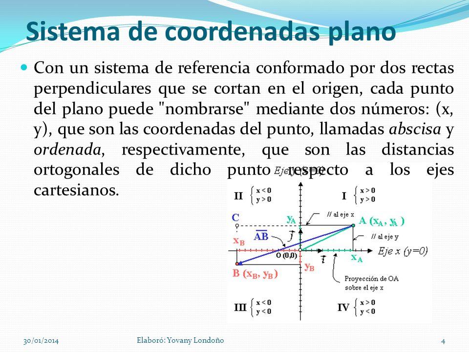 Sistema de coordenadas plano Con un sistema de referencia conformado por dos rectas perpendiculares que se cortan en el origen, cada punto del plano p