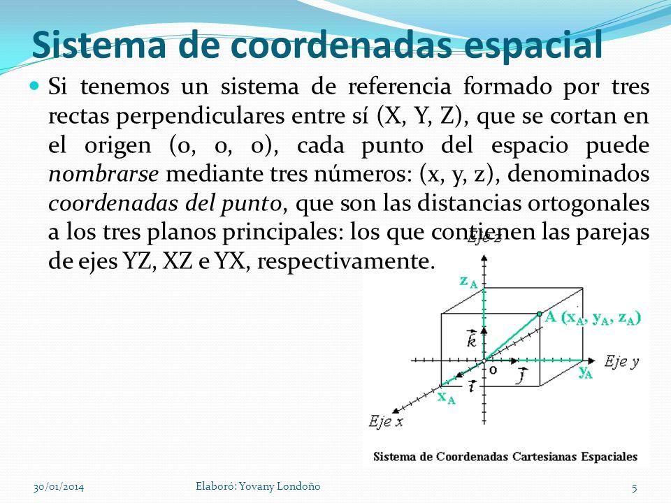 Sistema de coordenadas espacial Si tenemos un sistema de referencia formado por tres rectas perpendiculares entre sí (X, Y, Z), que se cortan en el or