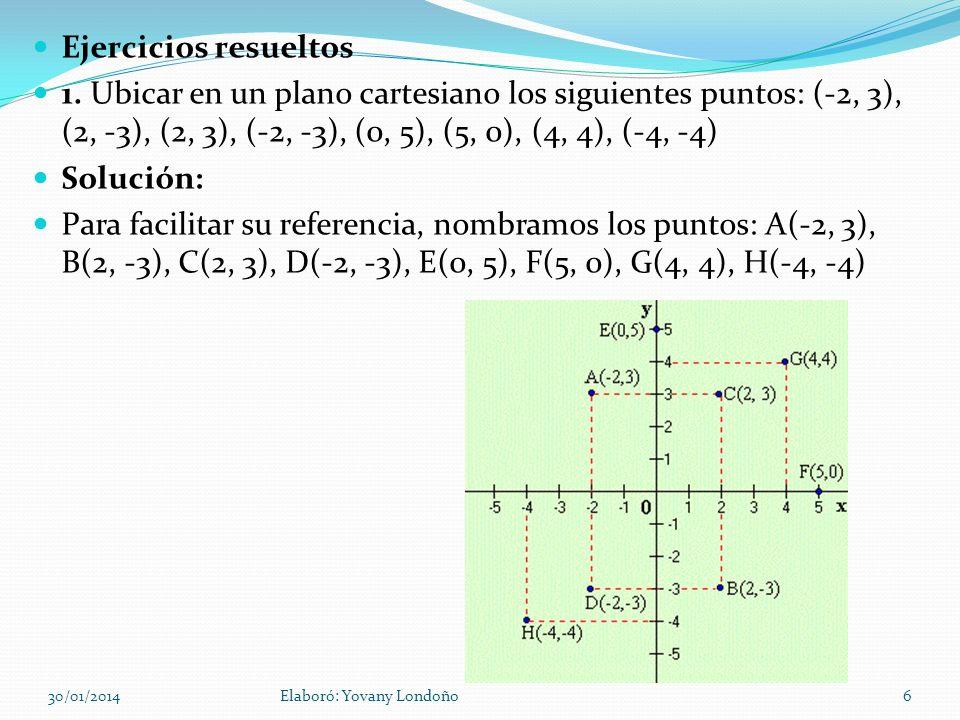 Ejercicios resueltos 1. Ubicar en un plano cartesiano los siguientes puntos: (-2, 3), (2, -3), (2, 3), (-2, -3), (0, 5), (5, 0), (4, 4), (-4, -4) Solu