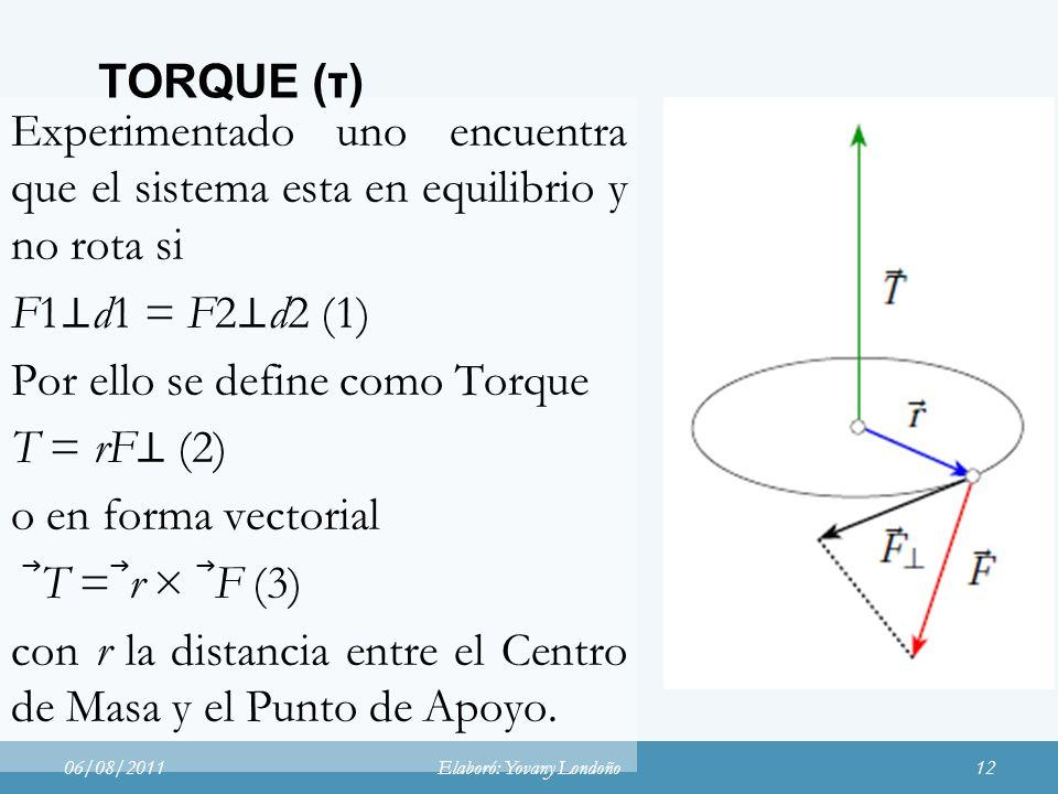 Experimentado uno encuentra que el sistema esta en equilibrio y no rota si F1 d1 = F2 d2 (1) Por ello se define como Torque T = rF (2) o en forma vect