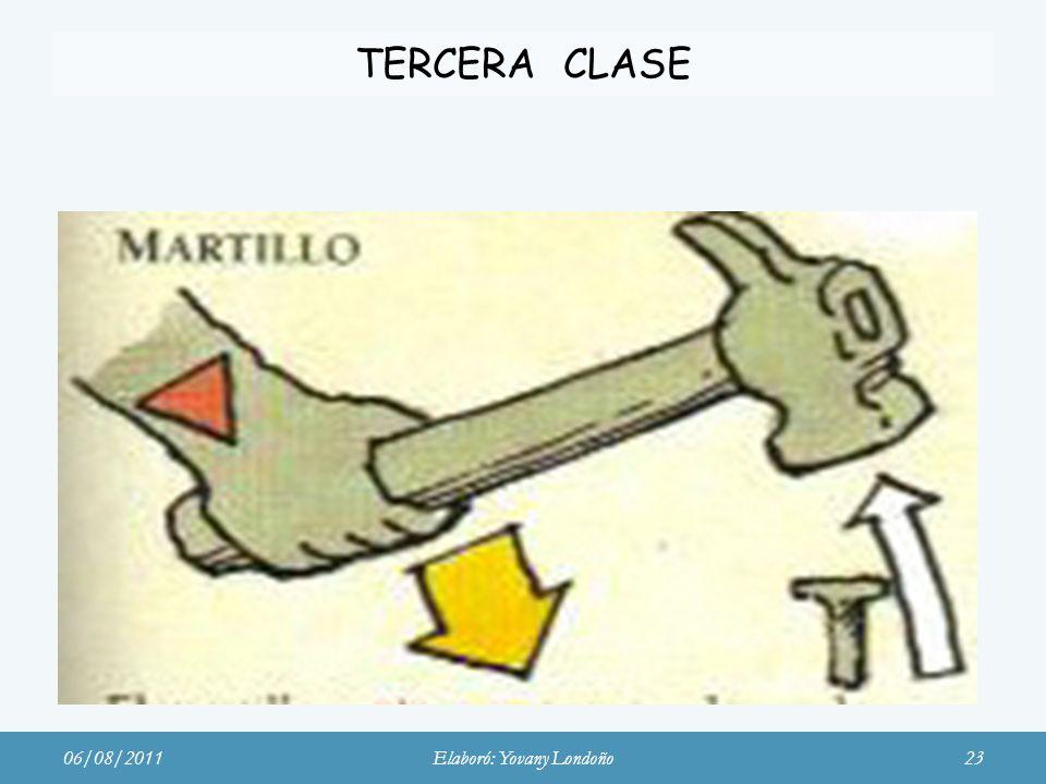 TERCERA CLASE 06/08/2011Elaboró: Yovany Londoño23
