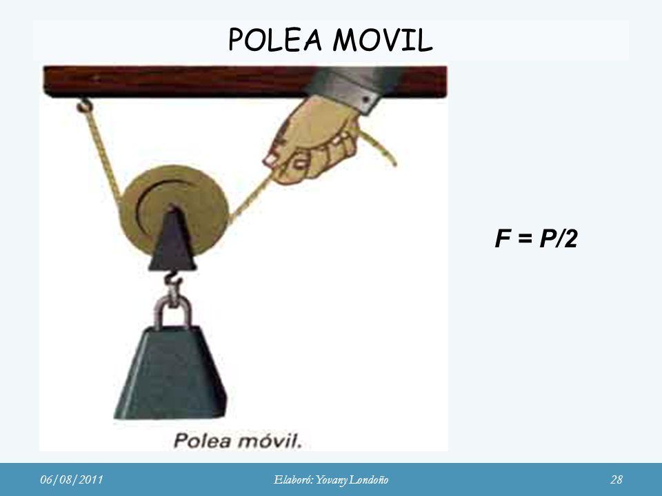 POLEA MOVIL F = P/2 06/08/2011Elaboró: Yovany Londoño28