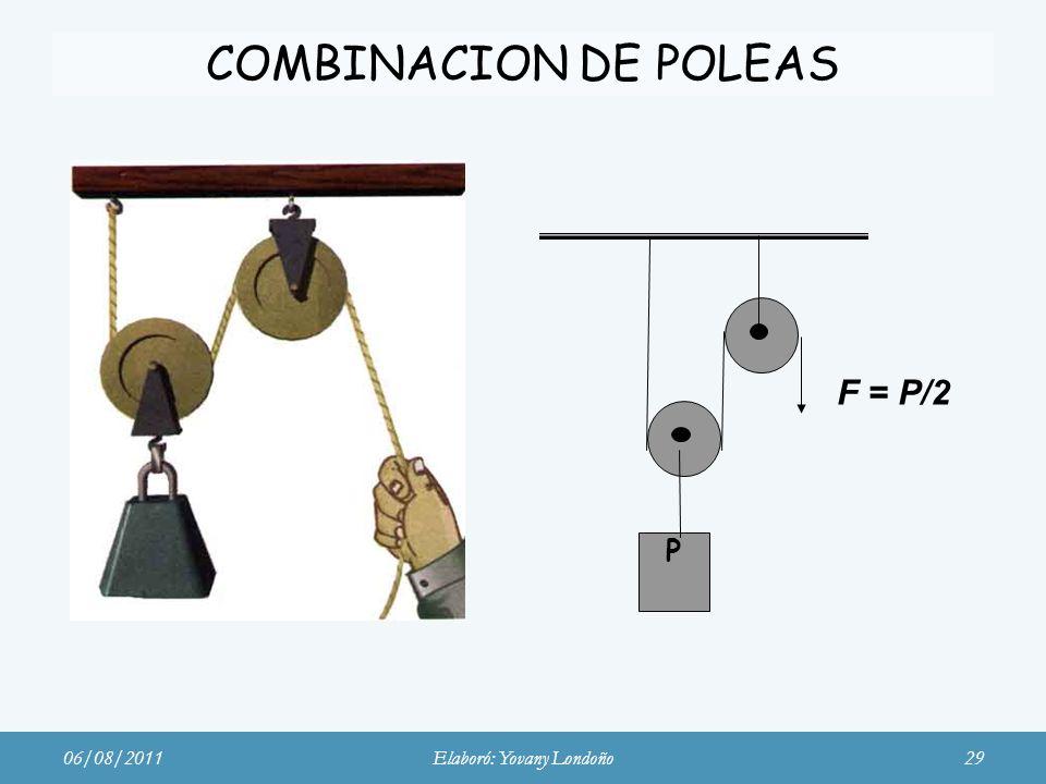 COMBINACION DE POLEAS P F = P/2 06/08/2011Elaboró: Yovany Londoño29