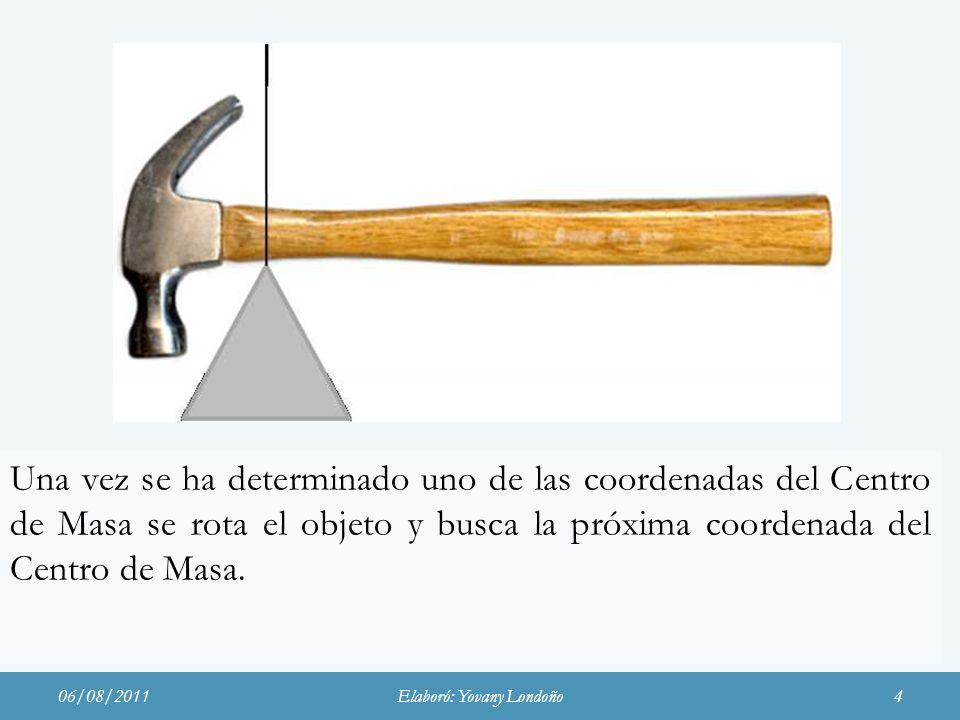 Una vez se ha determinado uno de las coordenadas del Centro de Masa se rota el objeto y busca la próxima coordenada del Centro de Masa. 06/08/2011Elab