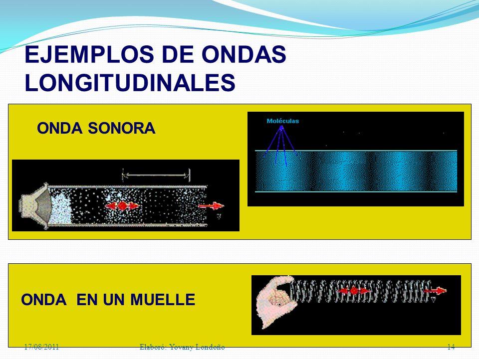 EJEMPLOS DE ONDAS LONGITUDINALES ONDA SONORA ONDA EN UN MUELLE 17/08/2011Elaboró: Yovany Londoño14