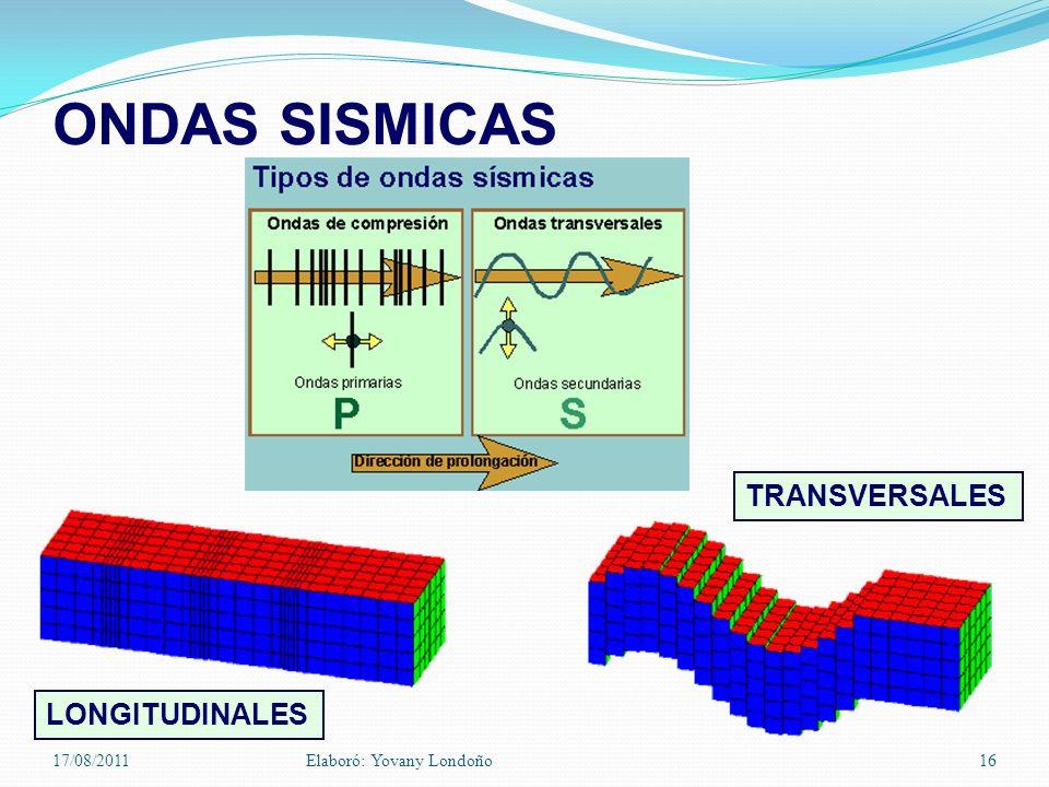 ONDAS SISMICAS LONGITUDINALES TRANSVERSALES 17/08/2011Elaboró: Yovany Londoño16