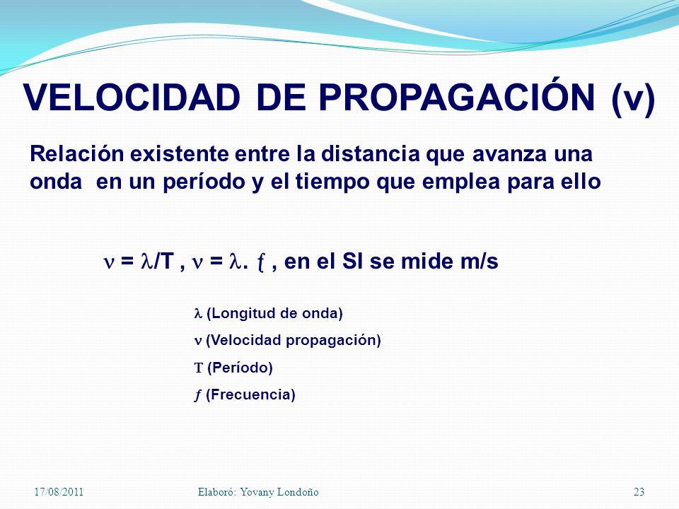 VELOCIDAD DE PROPAGACIÓN (v) Relación existente entre la distancia que avanza una onda en un período y el tiempo que emplea para ello = /T, =., en el