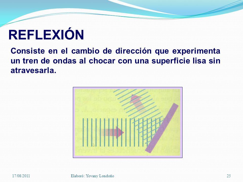 REFLEXIÓN Consiste en el cambio de dirección que experimenta un tren de ondas al chocar con una superficie lisa sin atravesarla. 17/08/2011Elaboró: Yo
