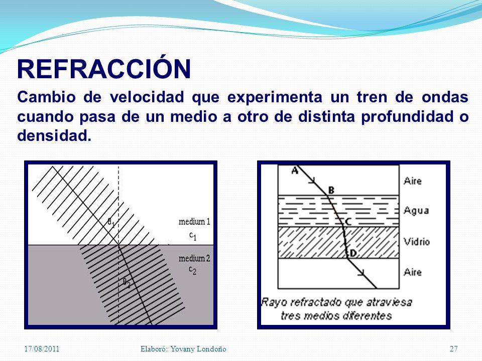 REFRACCIÓN Cambio de velocidad que experimenta un tren de ondas cuando pasa de un medio a otro de distinta profundidad o densidad. 17/08/2011Elaboró: