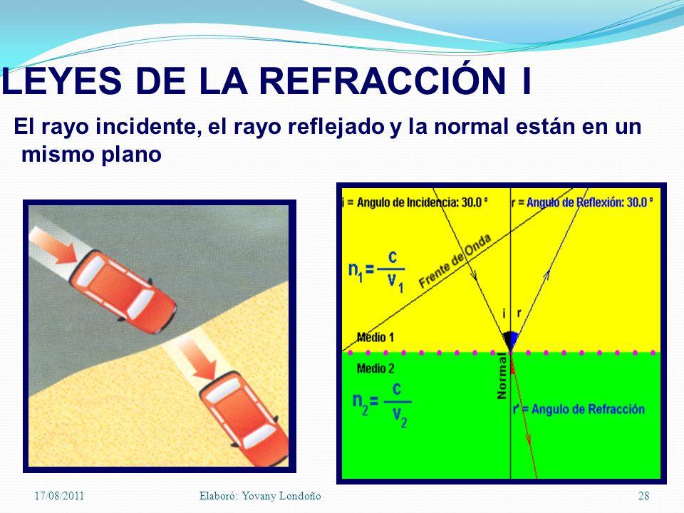 El rayo incidente, el rayo reflejado y la normal están en un mismo plano LEYES DE LA REFRACCIÓN I 17/08/2011Elaboró: Yovany Londoño28