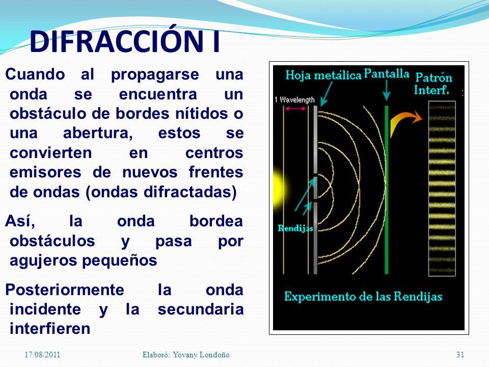 DIFRACCIÓN I Cuando al propagarse una onda se encuentra un obstáculo de bordes nítidos o una abertura, estos se convierten en centros emisores de nuev