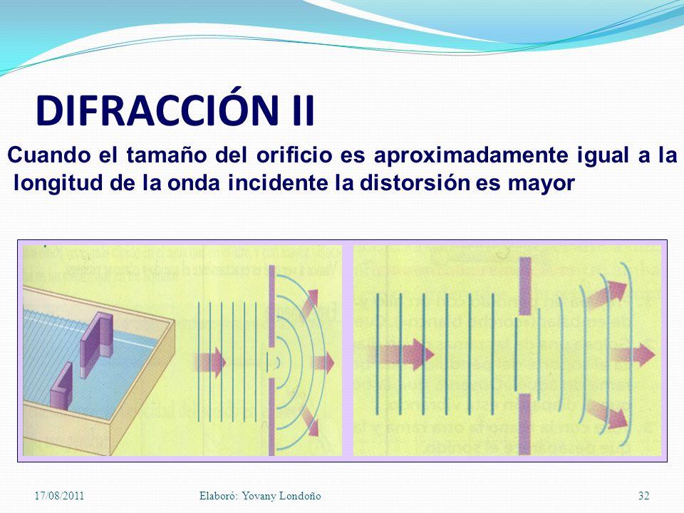 DIFRACCIÓN II Cuando el tamaño del orificio es aproximadamente igual a la longitud de la onda incidente la distorsión es mayor 17/08/2011Elaboró: Yova
