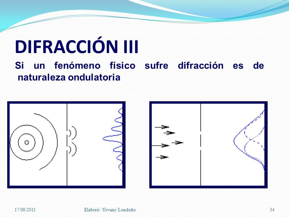 DIFRACCIÓN III Si un fenómeno físico sufre difracción es de naturaleza ondulatoria 17/08/2011Elaboró: Yovany Londoño34