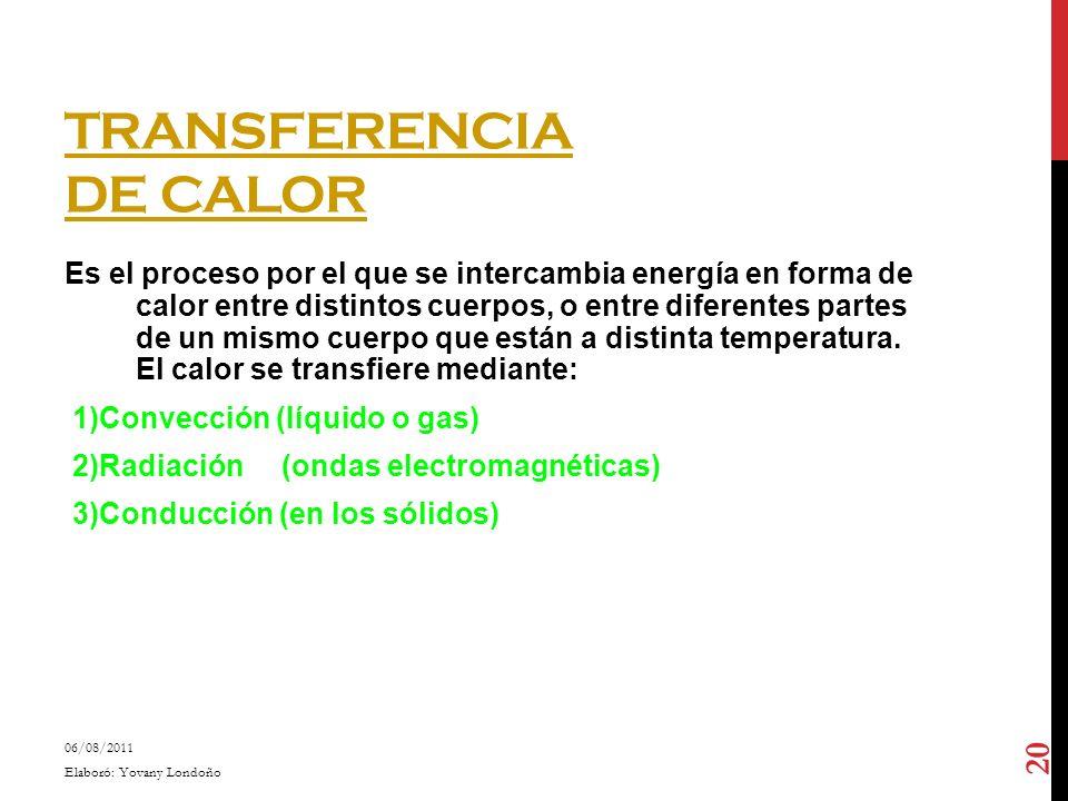 TRANSFERENCIA DE CALOR Es el proceso por el que se intercambia energía en forma de calor entre distintos cuerpos, o entre diferentes partes de un mism