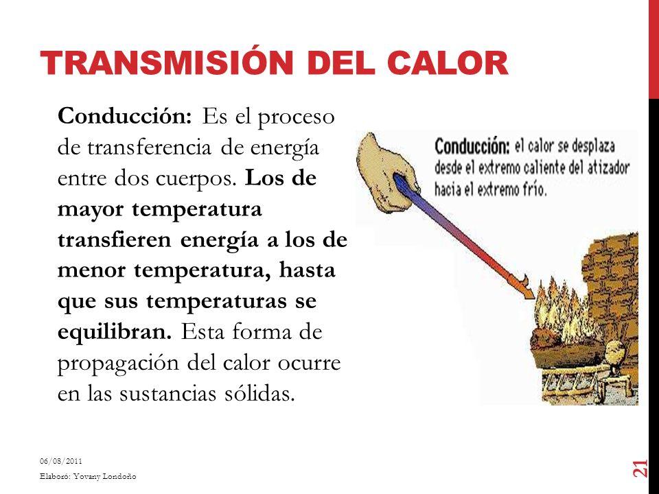 TRANSMISIÓN DEL CALOR Conducción: Es el proceso de transferencia de energía entre dos cuerpos. Los de mayor temperatura transfieren energía a los de m