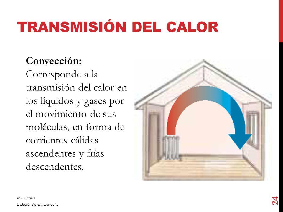 TRANSMISIÓN DEL CALOR Convección: Corresponde a la transmisión del calor en los líquidos y gases por el movimiento de sus moléculas, en forma de corri