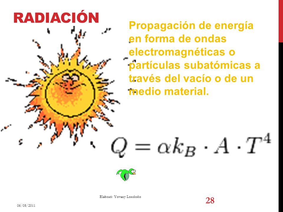 RADIACIÓN Propagación de energía en forma de ondas electromagnéticas o partículas subatómicas a través del vacío o de un medio material. 06/08/2011 El