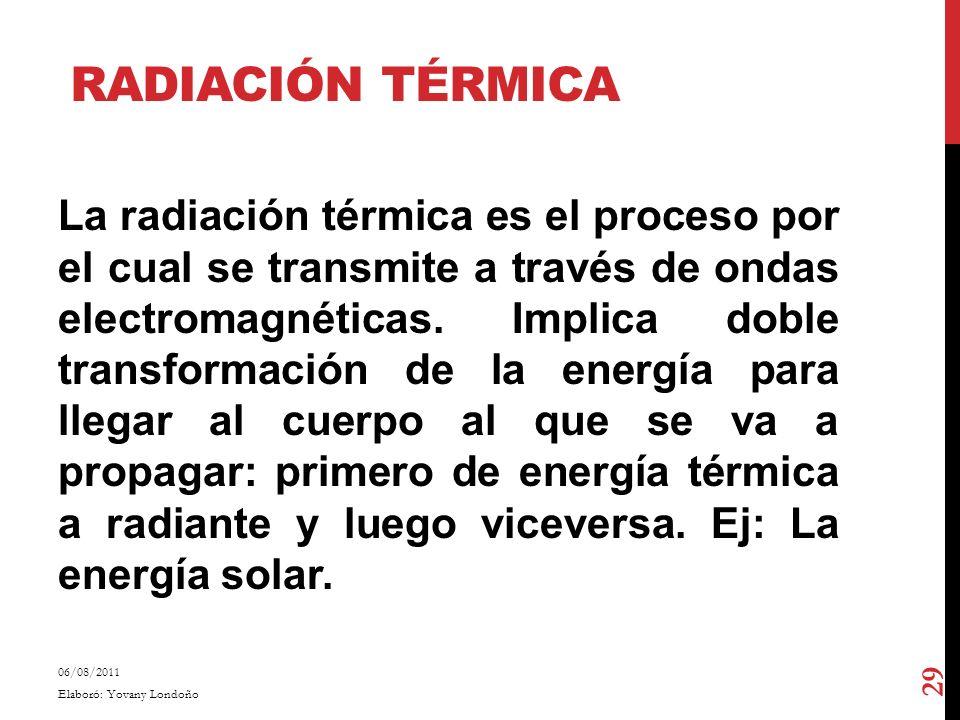 RADIACIÓN TÉRMICA La radiación térmica es el proceso por el cual se transmite a través de ondas electromagnéticas. Implica doble transformación de la