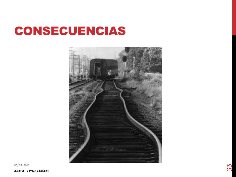 CONSECUENCIAS 06/08/2011 Elaboró: Yovany Londoño 33