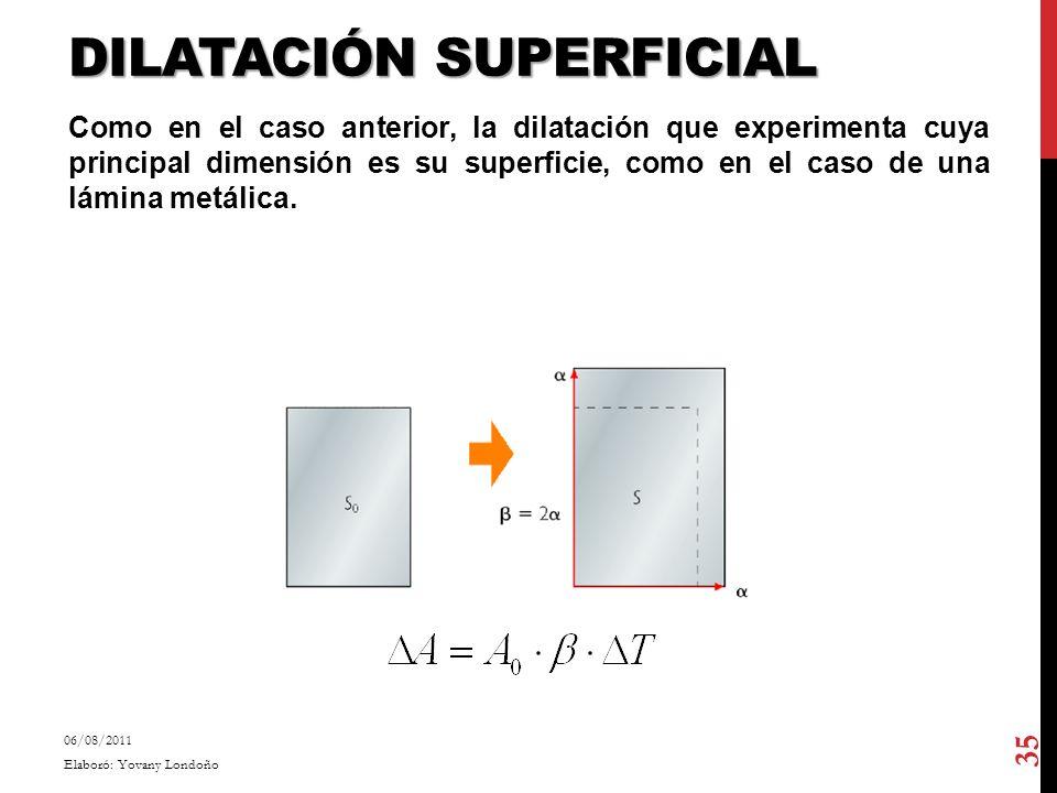 DILATACIÓN SUPERFICIAL Como en el caso anterior, la dilatación que experimenta cuya principal dimensión es su superficie, como en el caso de una lámin
