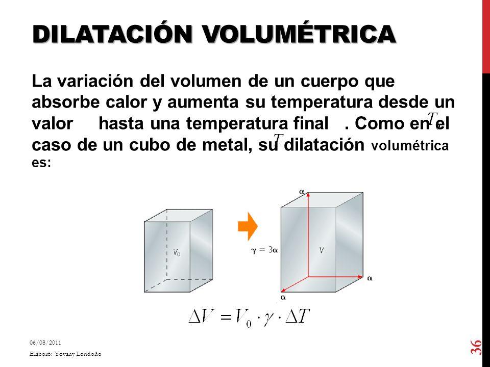 DILATACIÓN VOLUMÉTRICA La variación del volumen de un cuerpo que absorbe calor y aumenta su temperatura desde un valor hasta una temperatura final. Co