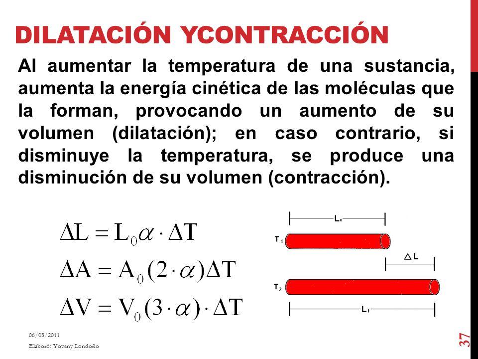 Al aumentar la temperatura de una sustancia, aumenta la energía cinética de las moléculas que la forman, provocando un aumento de su volumen (dilataci