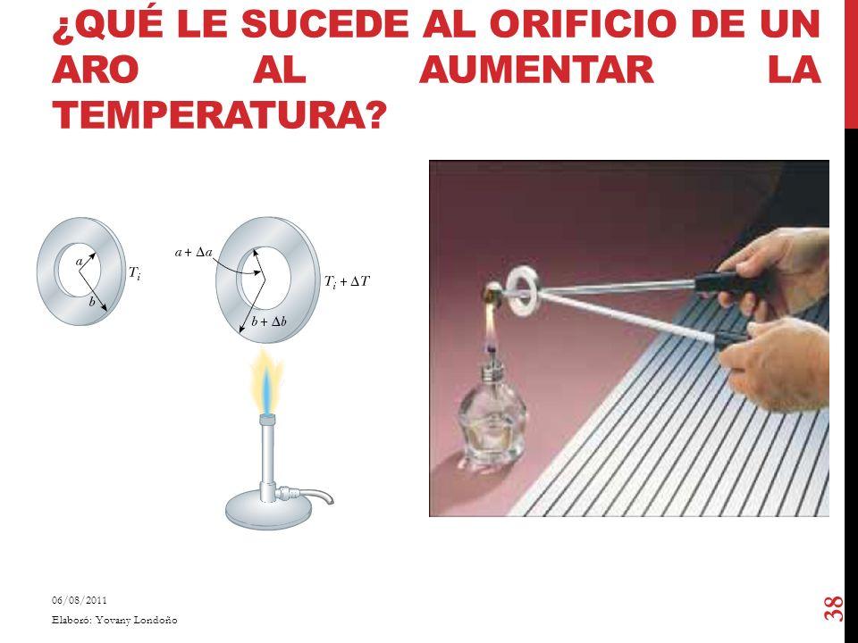 ¿QUÉ LE SUCEDE AL ORIFICIO DE UN ARO AL AUMENTAR LA TEMPERATURA? 06/08/2011 Elaboró: Yovany Londoño 38