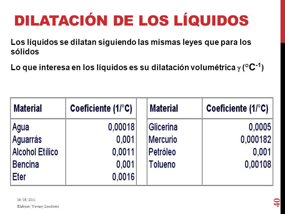 DILATACIÓN DE LOS LÍQUIDOS Los líquidos se dilatan siguiendo las mismas leyes que para los sólidos Lo que interesa en los líquidos es su dilatación vo