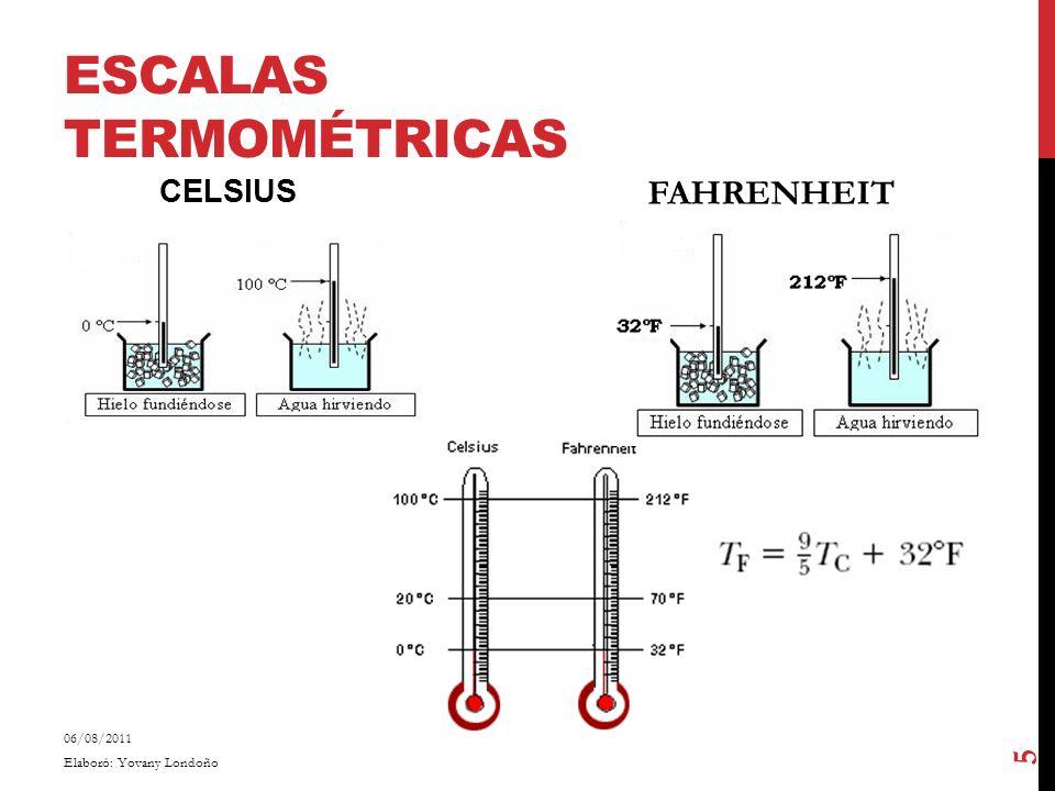 UNIDADES DE CALOR En las ciencias físicas, la cantidad de calor se expresa en las mismas unidades que la energía y el trabajo, es decir, en Jules.