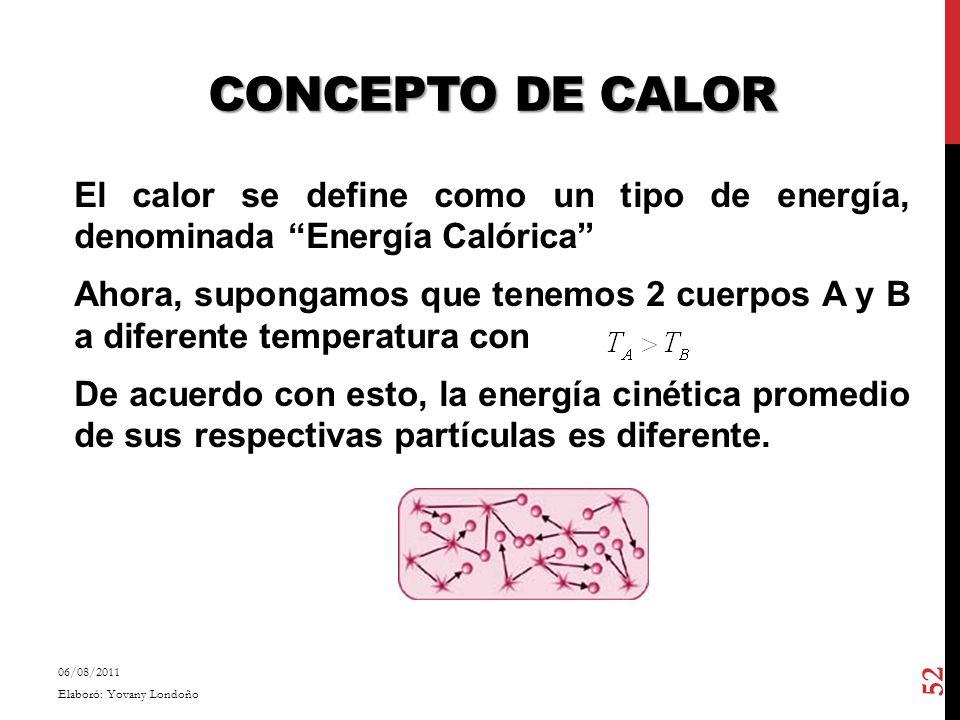CONCEPTO DE CALOR El calor se define como un tipo de energía, denominada Energía Calórica Ahora, supongamos que tenemos 2 cuerpos A y B a diferente te