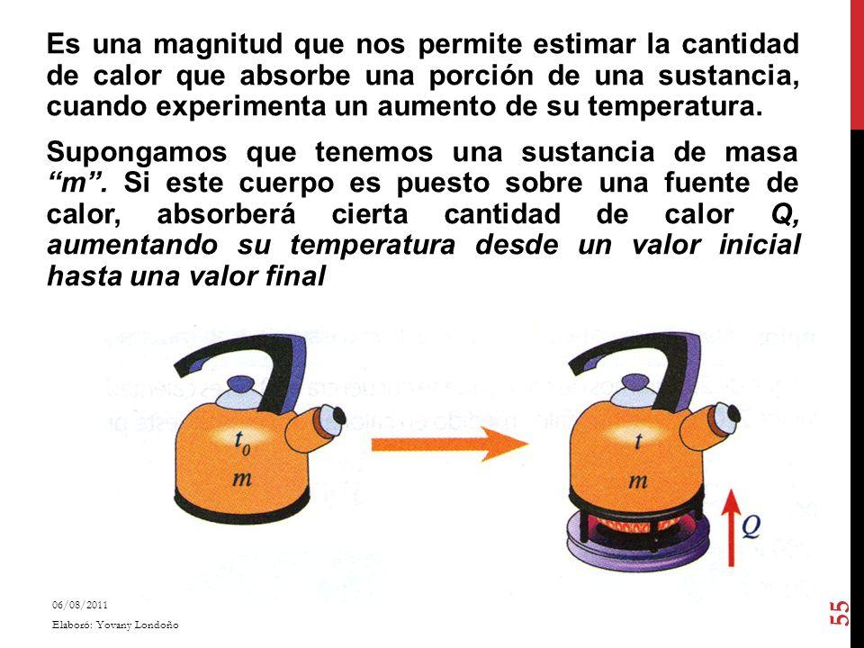 Es una magnitud que nos permite estimar la cantidad de calor que absorbe una porción de una sustancia, cuando experimenta un aumento de su temperatura