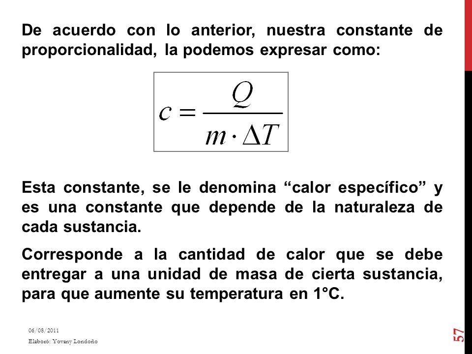 De acuerdo con lo anterior, nuestra constante de proporcionalidad, la podemos expresar como: Esta constante, se le denomina calor específico y es una