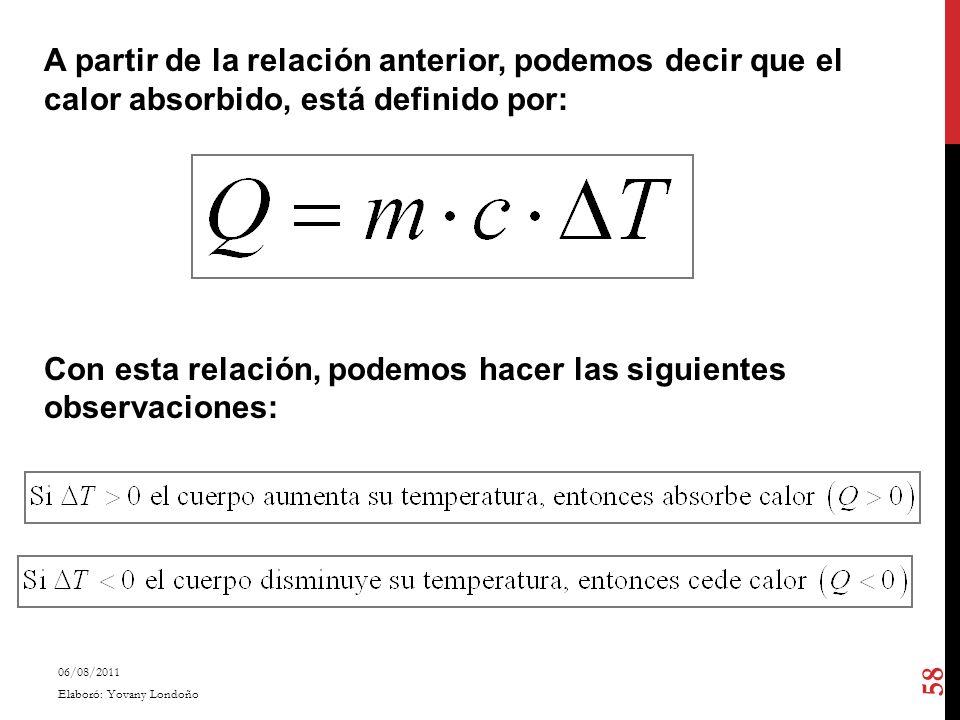 A partir de la relación anterior, podemos decir que el calor absorbido, está definido por: Con esta relación, podemos hacer las siguientes observacion