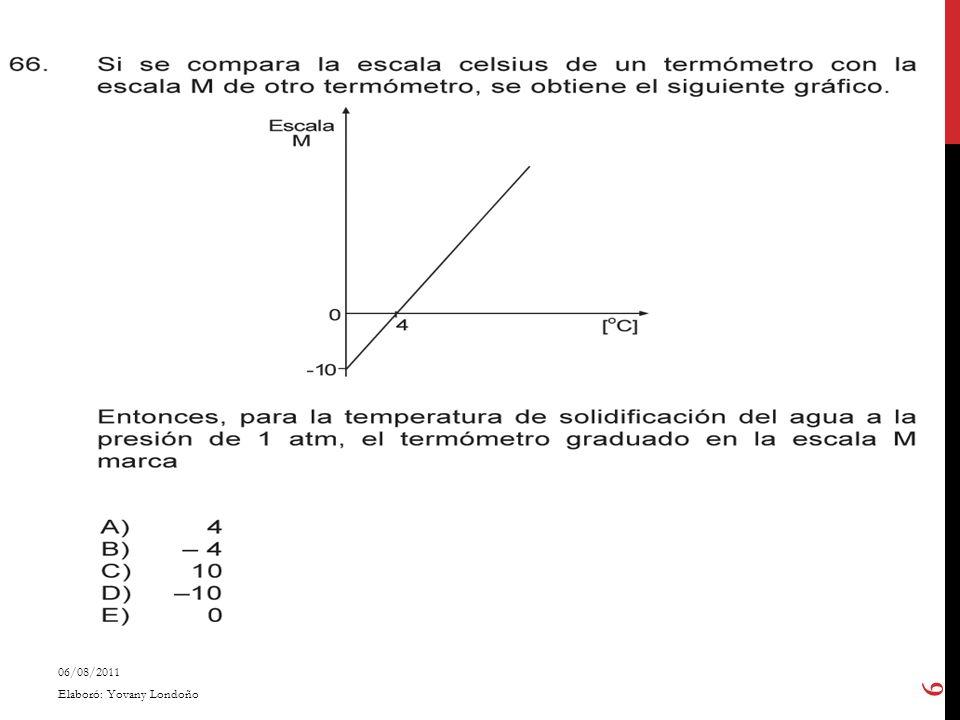 De acuerdo con lo anterior, nuestra constante de proporcionalidad, la podemos expresar como: Esta constante, se le denomina calor específico y es una constante que depende de la naturaleza de cada sustancia.