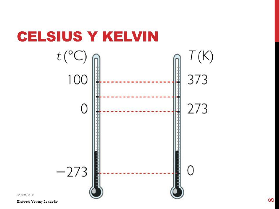 CELSIUS Y KELVIN 06/08/2011 Elaboró: Yovany Londoño 8