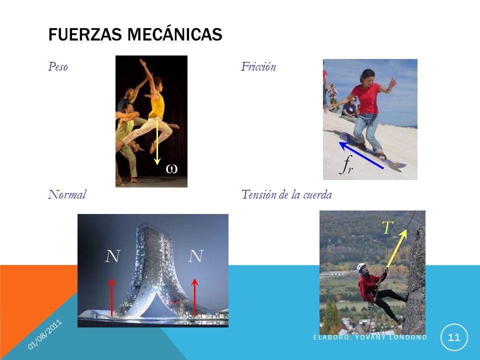FUERZAS MECÁNICAS 01/08/2011 ELABORÓ: YOVANY LONDOÑO 11 Peso Normal NN Fricción frfr T Tensión de la cuerda