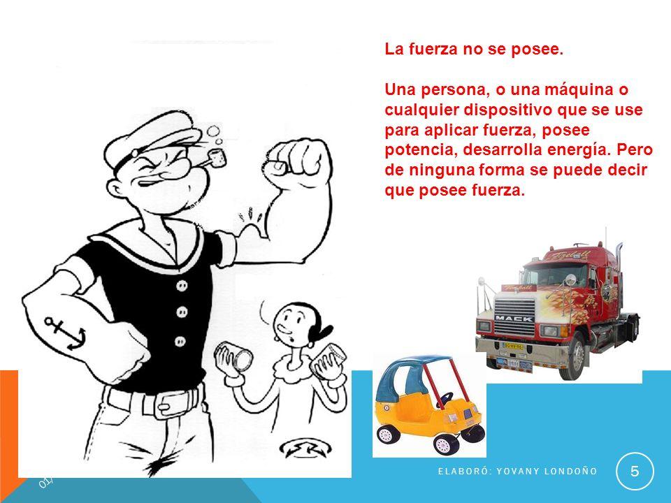 01/08/2011 ELABORÓ: YOVANY LONDOÑO 5 La fuerza no se posee. Una persona, o una máquina o cualquier dispositivo que se use para aplicar fuerza, posee p