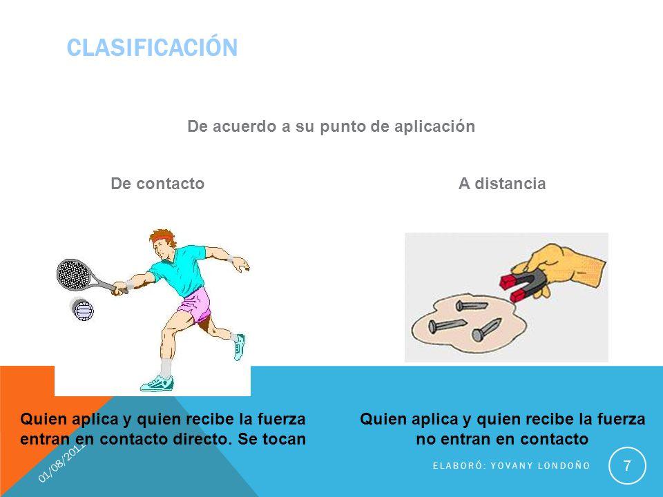 CLASIFICACIÓN 01/08/2011 ELABORÓ: YOVANY LONDOÑO 7 De acuerdo a su punto de aplicación De contactoA distancia Quien aplica y quien recibe la fuerza en