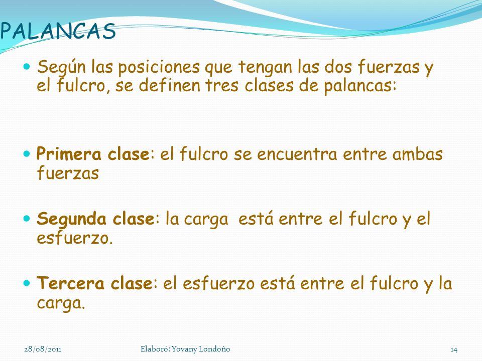 PALANCAS Según las posiciones que tengan las dos fuerzas y el fulcro, se definen tres clases de palancas: Primera clase: el fulcro se encuentra entre
