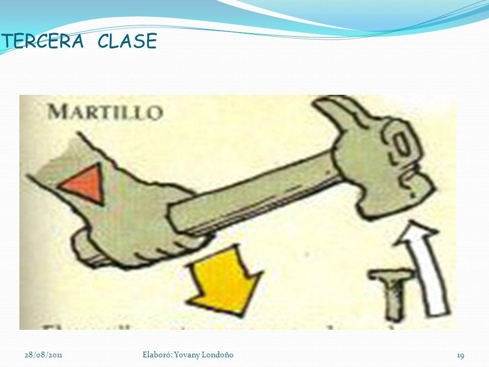 TERCERA CLASE 28/08/2011Elaboró: Yovany Londoño19