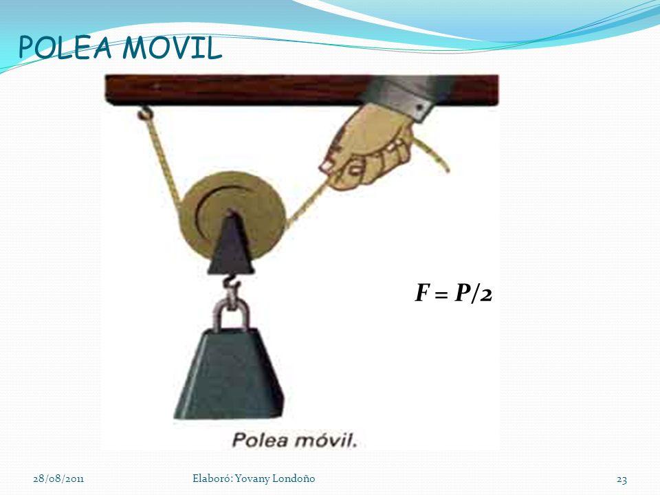 POLEA MOVIL F = P/2 28/08/2011Elaboró: Yovany Londoño23