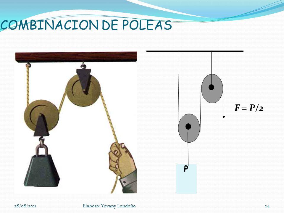 COMBINACION DE POLEAS P F = P/2 28/08/2011Elaboró: Yovany Londoño24