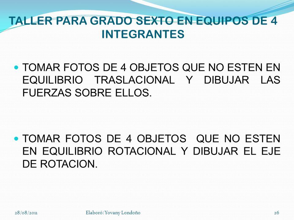 TALLER PARA GRADO SEXTO EN EQUIPOS DE 4 INTEGRANTES TOMAR FOTOS DE 4 OBJETOS QUE NO ESTEN EN EQUILIBRIO TRASLACIONAL Y DIBUJAR LAS FUERZAS SOBRE ELLOS
