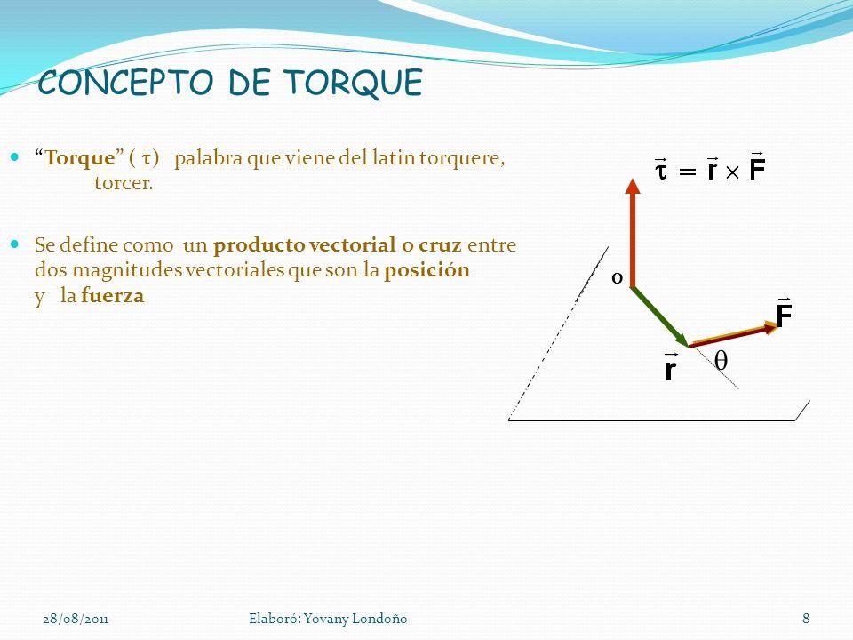 CONCEPTO DE TORQUE Torque ( ) palabra que viene del latin torquere, torcer. Se define como un producto vectorial o cruz entre dos magnitudes vectorial