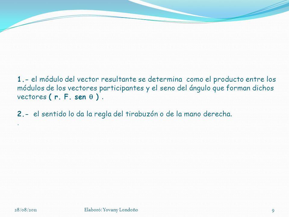 1.- el módulo del vector resultante se determina como el producto entre los módulos de los vectores participantes y el seno del ángulo que forman dich