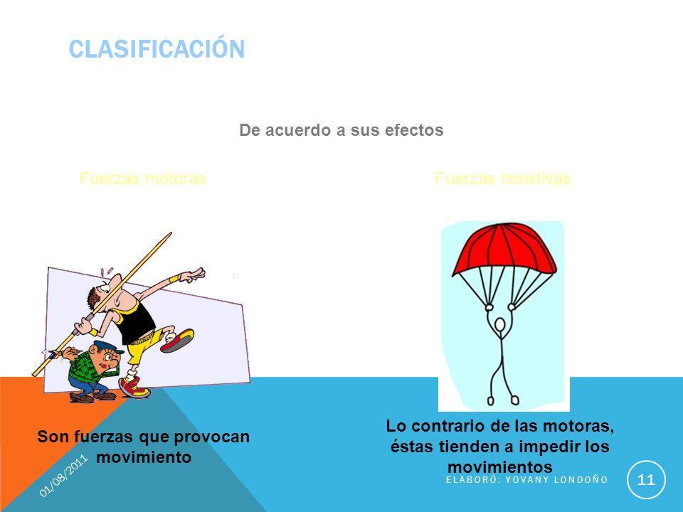 CLASIFICACIÓN 01/08/2011 ELABORÓ: YOVANY LONDOÑO 12 Según su naturaleza Fuerza gravitatoria Corresponde a la interacción entre masas.